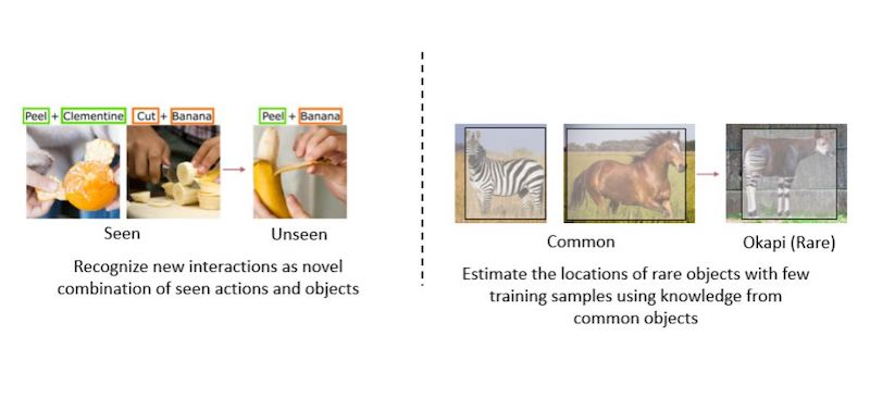Figure 3. So far, Huynh's works mainly address the problem of object recognition. His future directions would be to recognize human-object interactions, or to estimate the spatial extension of objects in images. The main emphasis would be to perform these tasks with as few training samples as possible.